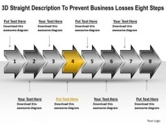 PowerPoint Presentation Losses Eight Steps Meeting Process Flow Chart Templates