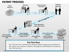 PowerPoint Presentation Marketing Patent Process Ppt Themes