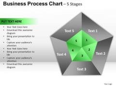 PowerPoint Presentation Pentagon Pie Chart Quadrant Ppt Presentation