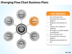 PowerPoint Presentation Plans 6 Stages Business Development Template Slides