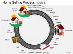 PowerPoint Presentation Process Home Selling Ppt Template