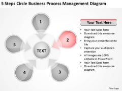 PowerPoint Presentation Process Management Diagram Ppt 2 Strategic Plan Templates