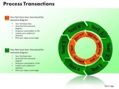 PowerPoint Presentation Process Transaction Success Ppt Design