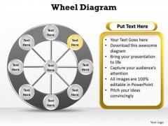 PowerPoint Presentation Process Wheel Diagram Ppt Slides