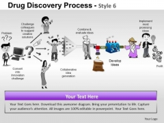 PowerPoint Presentation Sales Drug Discovery Ppt Slides