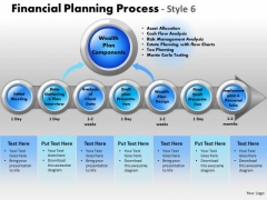 PowerPoint Presentation Sales Financial Planning Ppt Templates
