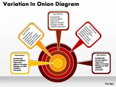 PowerPoint Presentation Sales Onion Ppt Slides