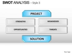 PowerPoint Presentation Sales Swot Analysis Ppt Templates