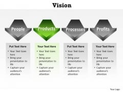 PowerPoint Presentation Sales Vision Ppt Theme