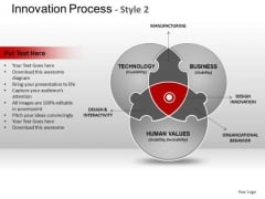 PowerPoint Presentation Strategy Innovation Process Ppt Slides