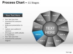 PowerPoint Presentation Strategy Process Chart Ppt Template