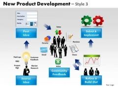 PowerPoint Presentation Strategy Product Development Ppt Slides