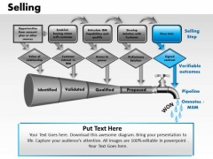 PowerPoint Presentation Strategy Selling Ppt Theme