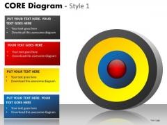 PowerPoint Presentation Success Core Diagram Ppt Slides