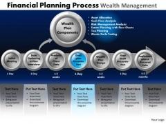 PowerPoint Presentation Teamwork Financial Planning Ppt Template