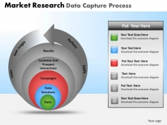 PowerPoint Presentation Teamwork Market Research Ppt Process
