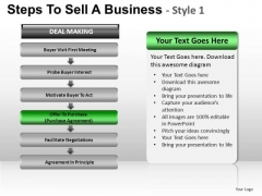 PowerPoint Presentation Teamwork Steps To Sell Ppt Slide Designs