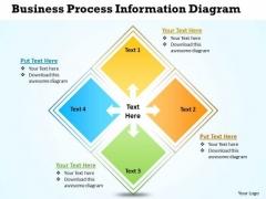 PowerPoint Presentations Process Information Diagram Circular Flow Slides