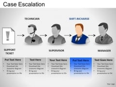 PowerPoint Process Business Success Case Escalation Ppt Slides