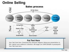 PowerPoint Process Business Teamwork Online Selling Ppt Process