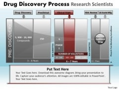 PowerPoint Process Chart Drug Discovery Ppt Process