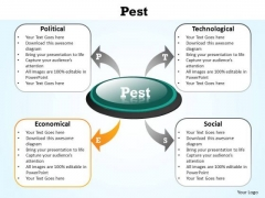 PowerPoint Process Company Pest Ppt Backgrounds