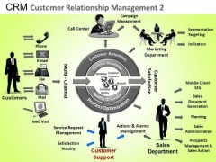 PowerPoint Process Company Strategy Crm Customer Relationship Ppt Layout