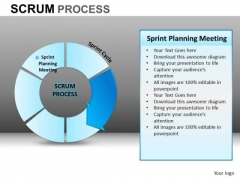 PowerPoint Process Company Strategy Scrum Process Ppt Design Slides
