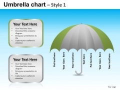 PowerPoint Process Corporate Growth Targets Umbrella Chart Ppt Slide