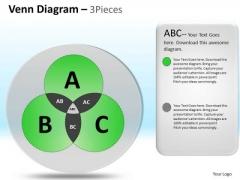 PowerPoint Process Corporate Leadership Targets Venn Circular Diagram Ppt Slides