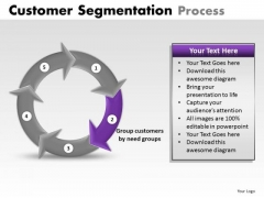 PowerPoint Process Corporate Strategy Customer Segmentation Process Ppt Design Slides