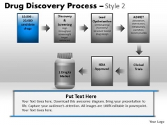 PowerPoint Process Corporate Strategy Drug Discovery Process Ppt Theme