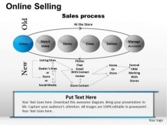 PowerPoint Process Corporate Strategy Online Selling Ppt Process