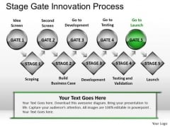 PowerPoint Process Corporate Strategy Stage Gate Innovation Process Ppt Designs Slides