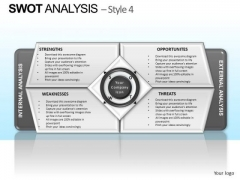 PowerPoint Process Corporate Strategy Swot Analysis Ppt Designs