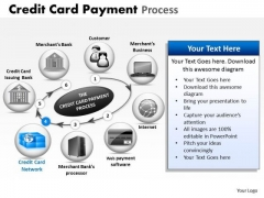 PowerPoint Process Credit Card Payment Success Ppt Presentation
