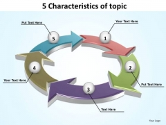 PowerPoint Process Diagram Characteristics Of Topic Ppt Template