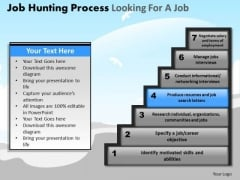 PowerPoint Process Diagram Job Hunting Process Ppt Layout