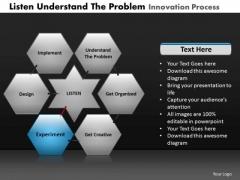 PowerPoint Process Diagram Listen Understand Ppt Template