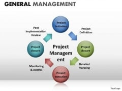 PowerPoint Process Diagram With 4 Sphere Stages Ppt Slides