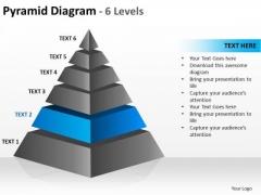 PowerPoint Process Editable Cone Diagram Ppt Slide Designs