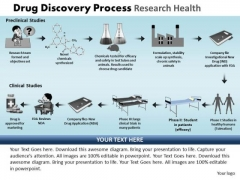 PowerPoint Process Editable Drug Discovery Ppt Layouts