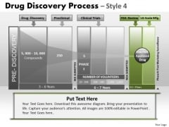 PowerPoint Process Editable Drug Discovery Ppt Process