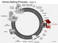 PowerPoint Process Editable Home Selling Ppt Design