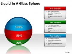 PowerPoint Process Editable Liquid Ppt Slides