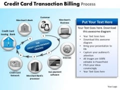 PowerPoint Process Education Credit Card Transaction Ppt Slides