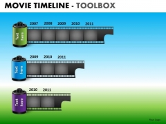 PowerPoint Process Executive Competition Targets Movie Timeline Ppt Themes