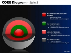 PowerPoint Process Executive Education Core Diagram Ppt Themes