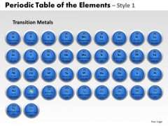PowerPoint Process Graphic Periodic Table Ppt Presentation
