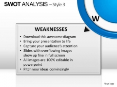 PowerPoint Process Graphic Swot Analysis Ppt Design Slides